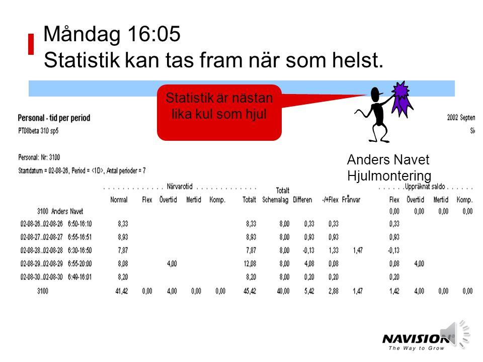 Måndag 16:05 Statistik kan tas fram när som helst.