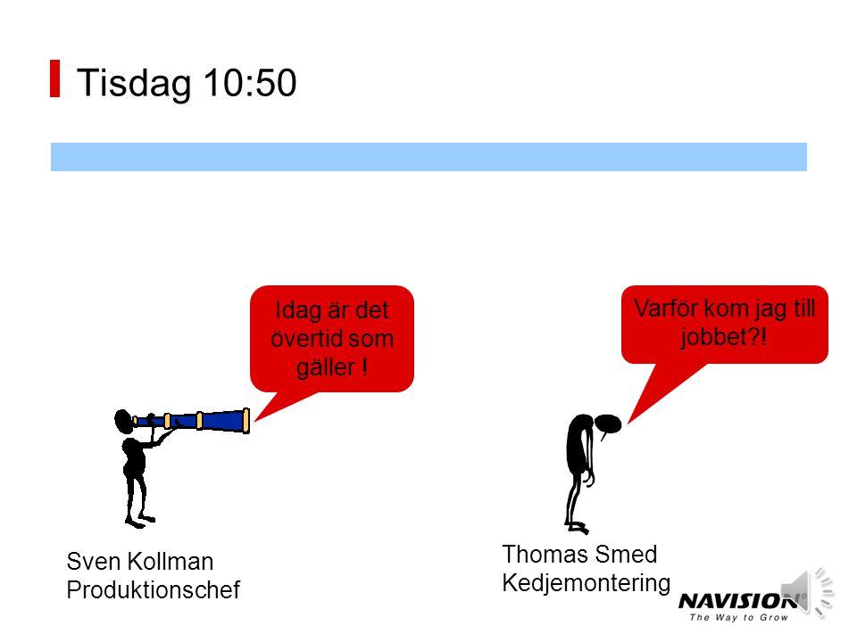 Tisdag 10:50 Idag är det övertid som gäller !