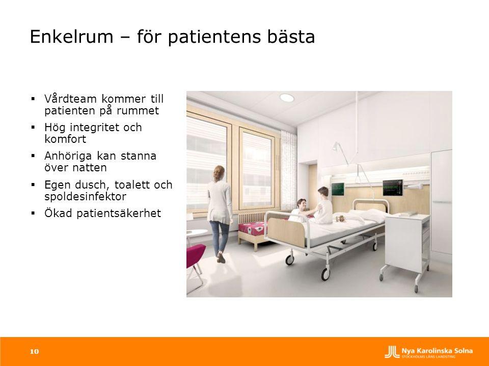 Enkelrum – för patientens bästa