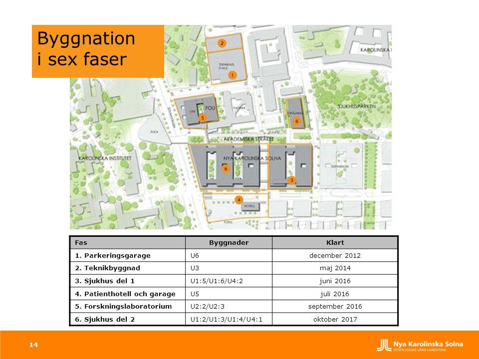 Byggnation i sex faser Fas Byggnader Klart 1. Parkeringsgarage U6