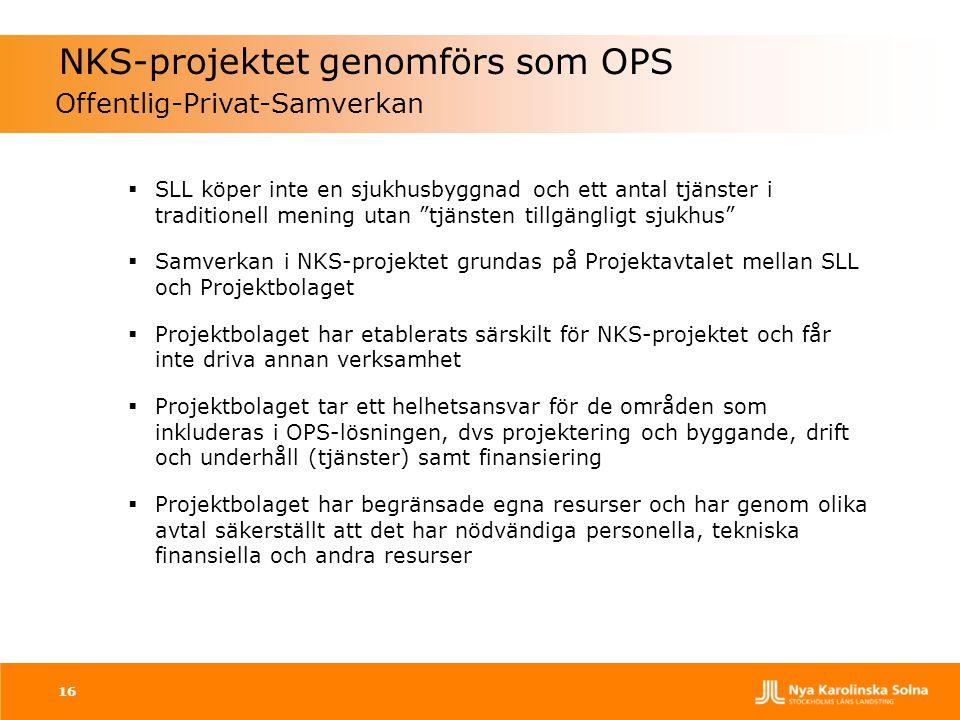 NKS-projektet genomförs som OPS Offentlig-Privat-Samverkan