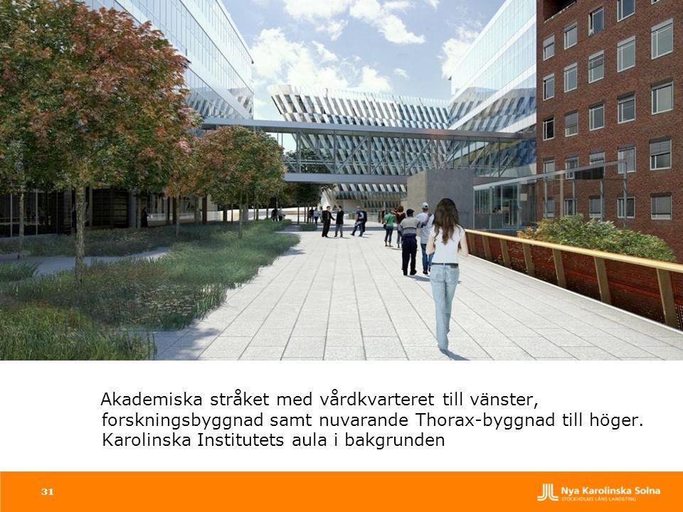 Akademiska stråket med vårdkvarteret till vänster, forskningsbyggnad samt nuvarande Thorax-byggnad till höger. Karolinska Institutets aula i bakgrunden