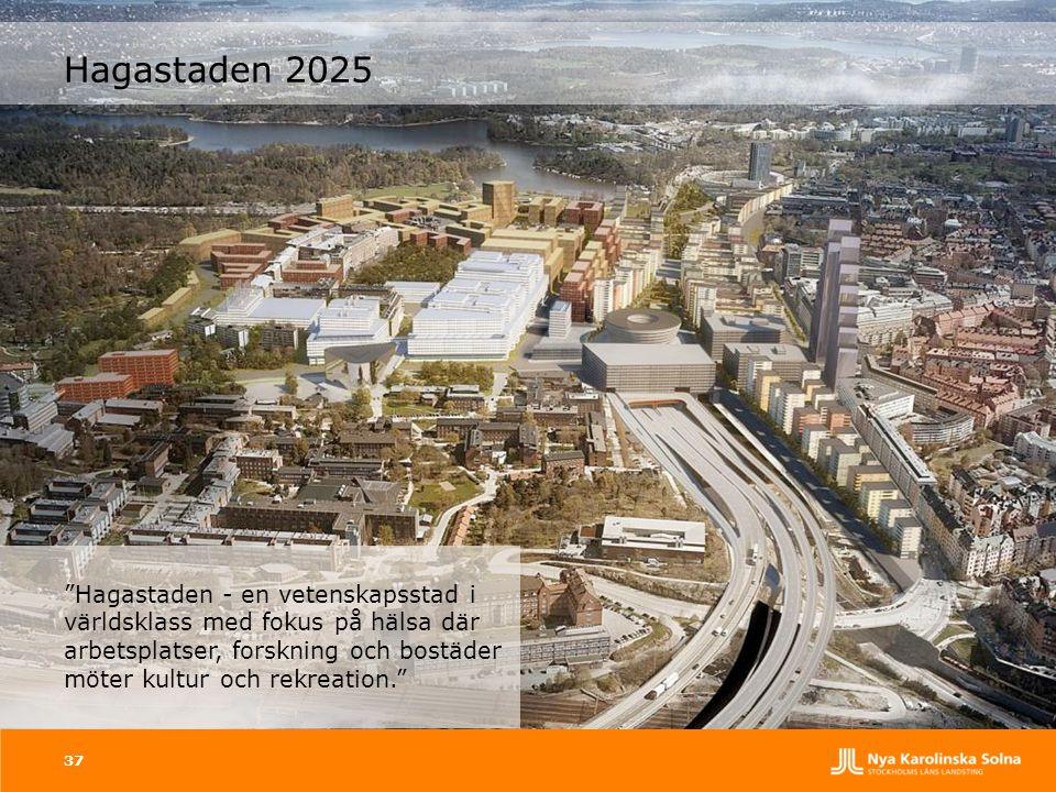 Hagastaden 2025