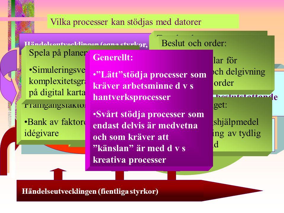 Definiera Framgångs-faktorer