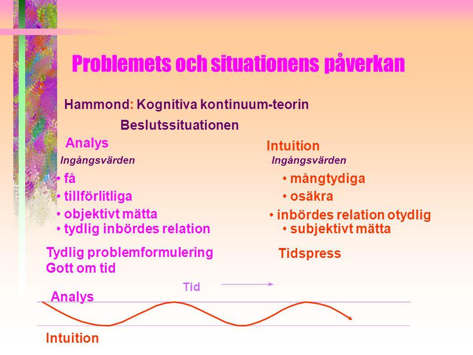 Problemets och situationens påverkan