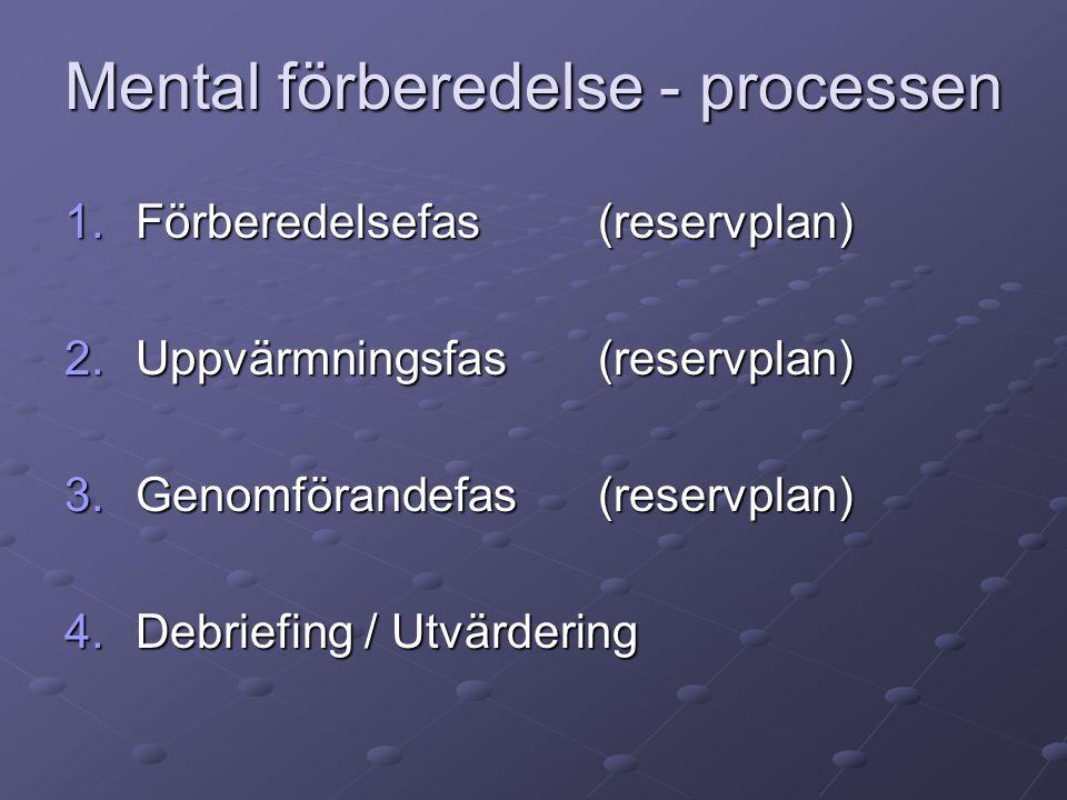 Mental förberedelse - processen