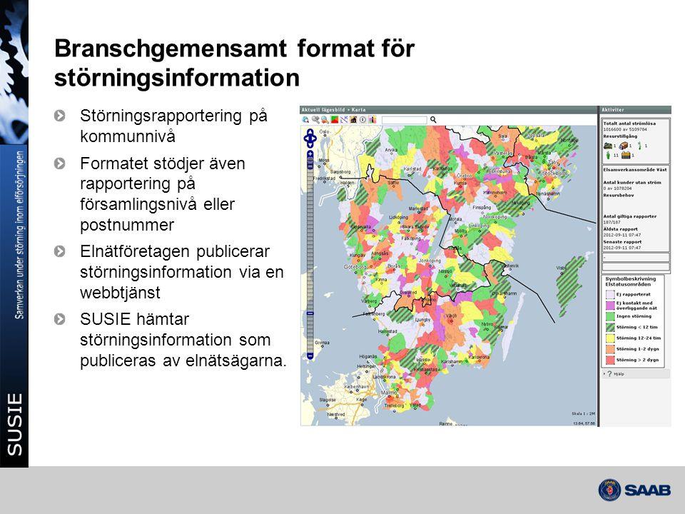 Branschgemensamt format för störningsinformation
