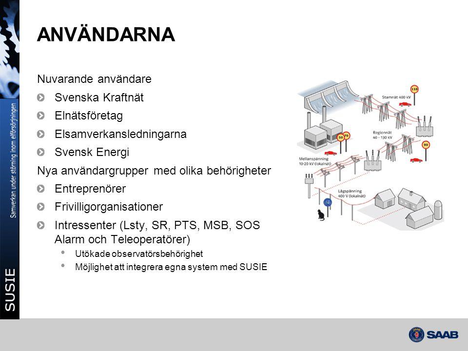 ANVÄNDARNA Nuvarande användare Svenska Kraftnät Elnätsföretag
