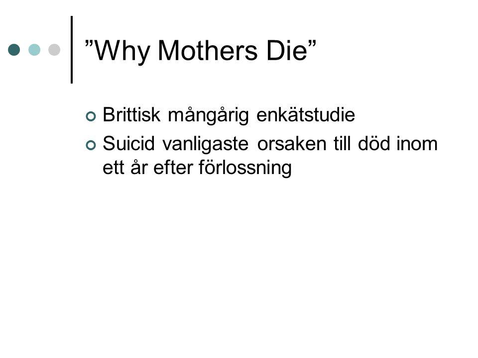 Why Mothers Die Brittisk mångårig enkätstudie