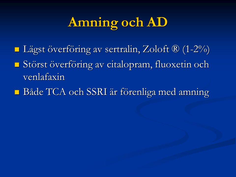 Amning och AD Lägst överföring av sertralin, Zoloft ® (1-2%)