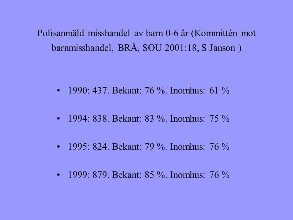 Polisanmäld misshandel av barn 0-6 år (Kommittén mot barnmisshandel, BRÅ, SOU 2001:18, S Janson )