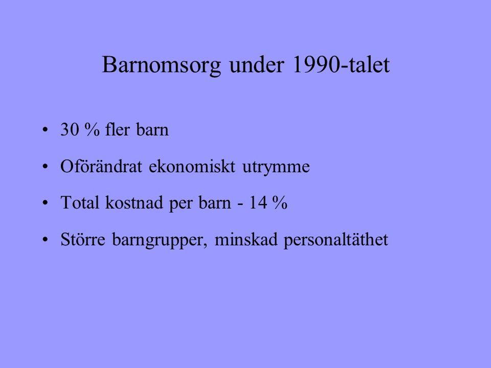 Barnomsorg under 1990-talet