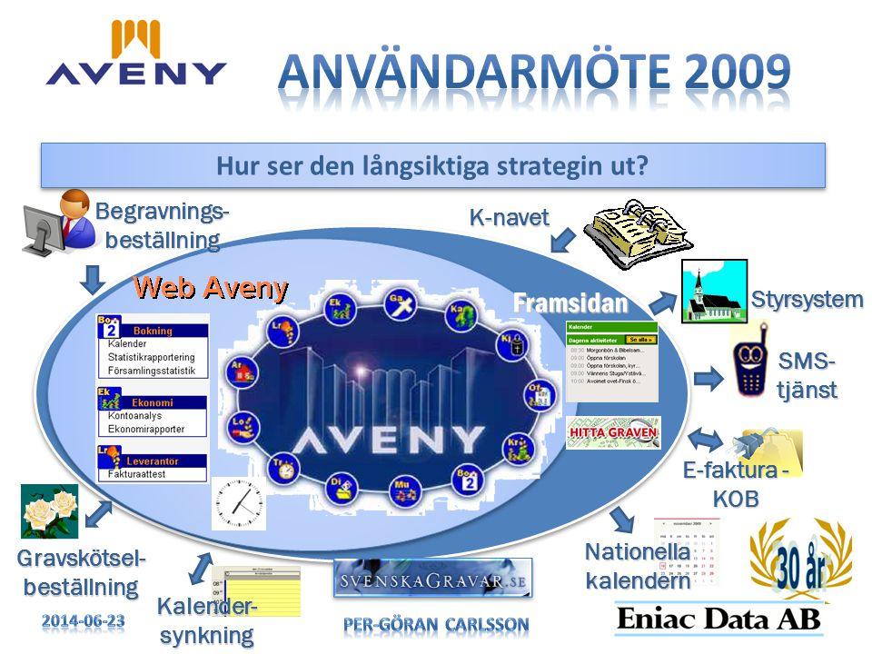 Användarmöte 2009 Hur ser den långsiktiga strategin ut Framsidan
