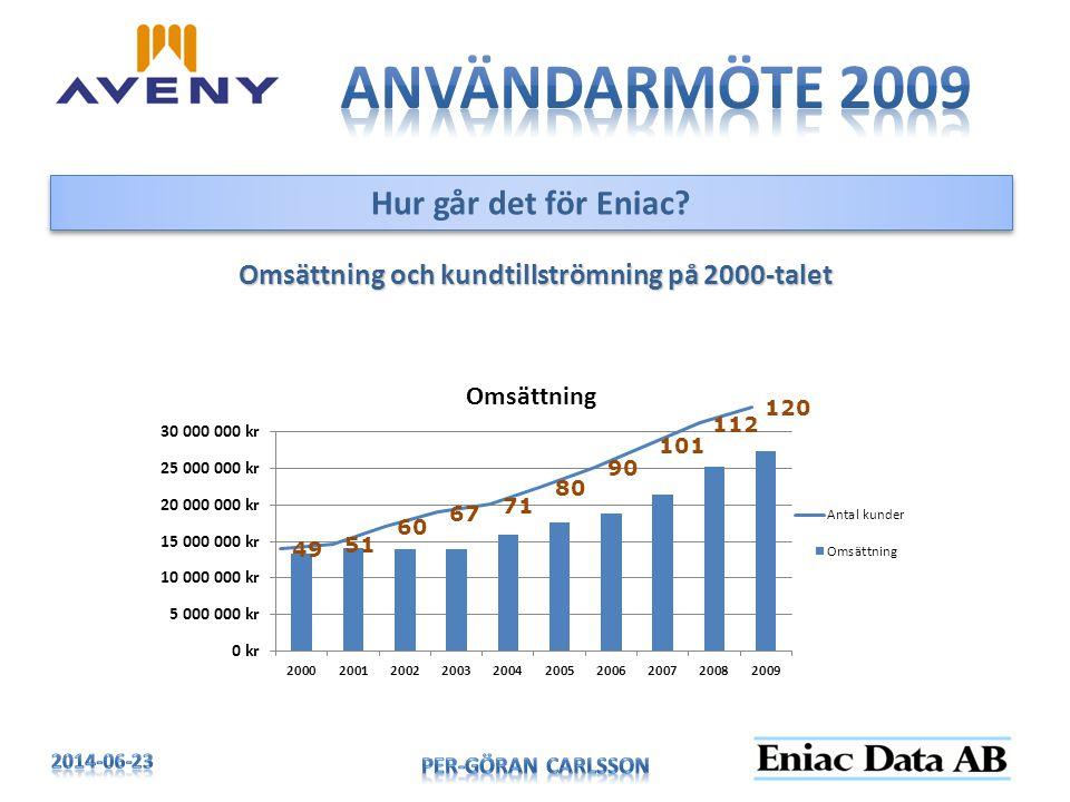 Omsättning och kundtillströmning på 2000-talet
