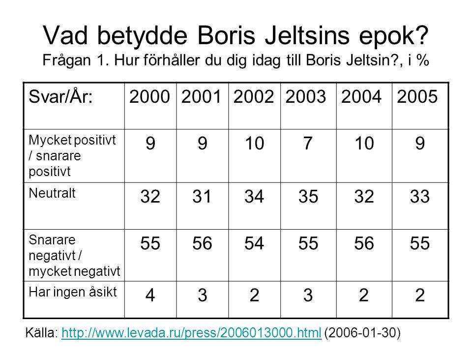Vad betydde Boris Jeltsins epok. Frågan 1