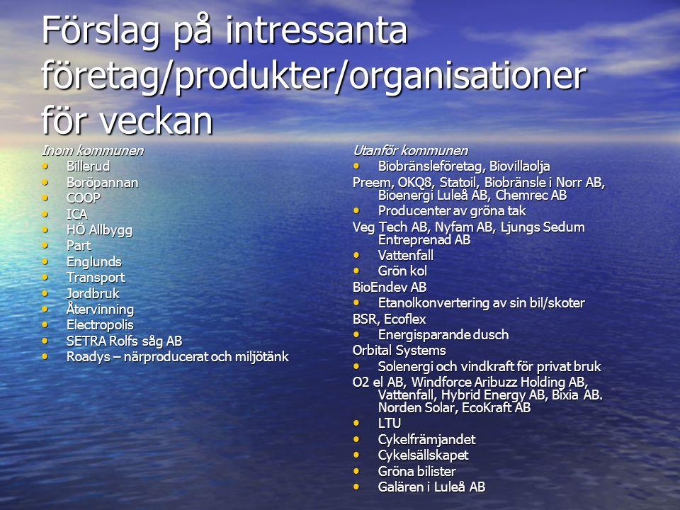 Förslag på intressanta företag/produkter/organisationer för veckan