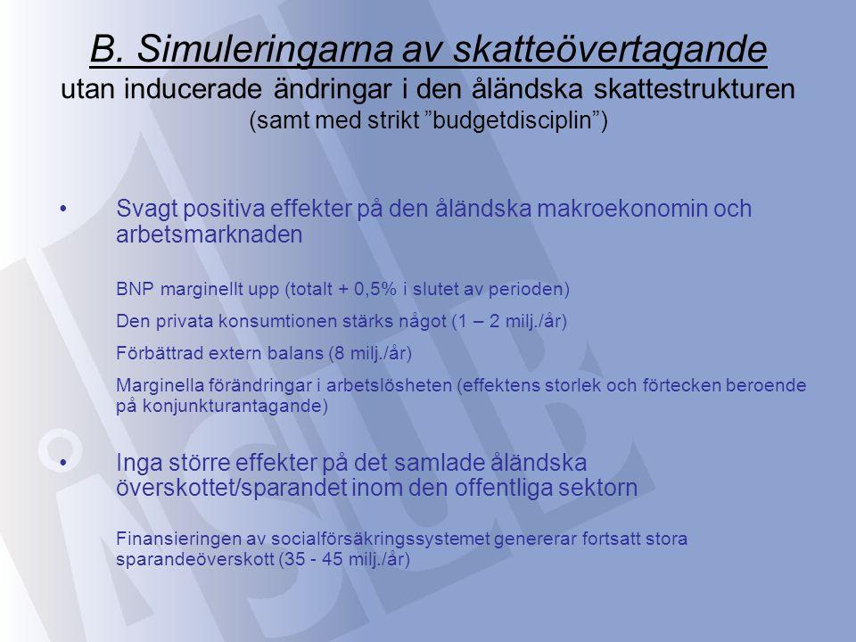 B. Simuleringarna av skatteövertagande utan inducerade ändringar i den åländska skattestrukturen (samt med strikt budgetdisciplin )