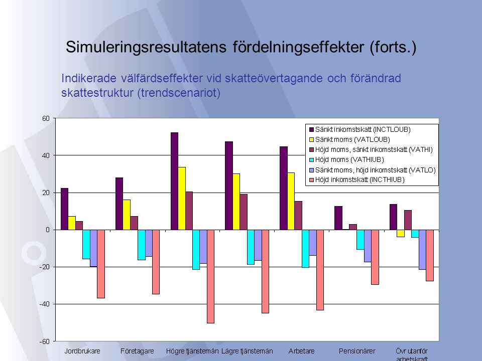Simuleringsresultatens fördelningseffekter (forts.)