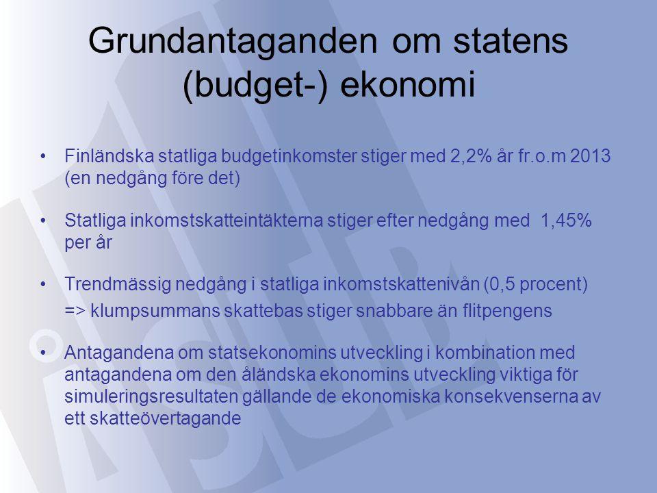 Grundantaganden om statens (budget-) ekonomi
