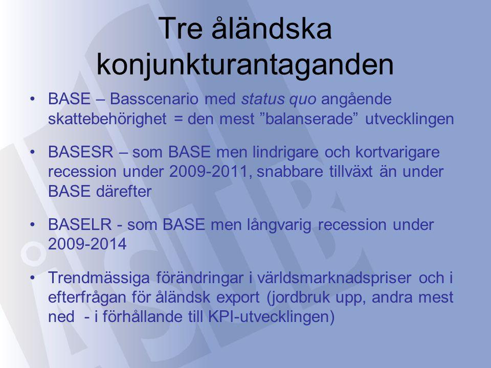 Tre åländska konjunkturantaganden
