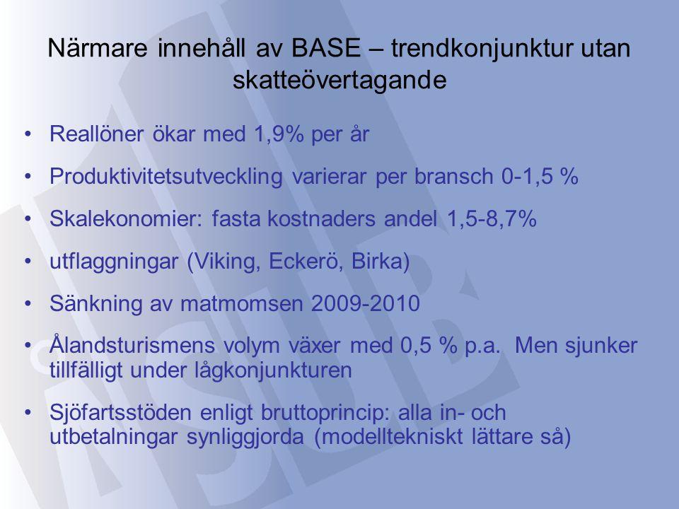Närmare innehåll av BASE – trendkonjunktur utan skatteövertagande