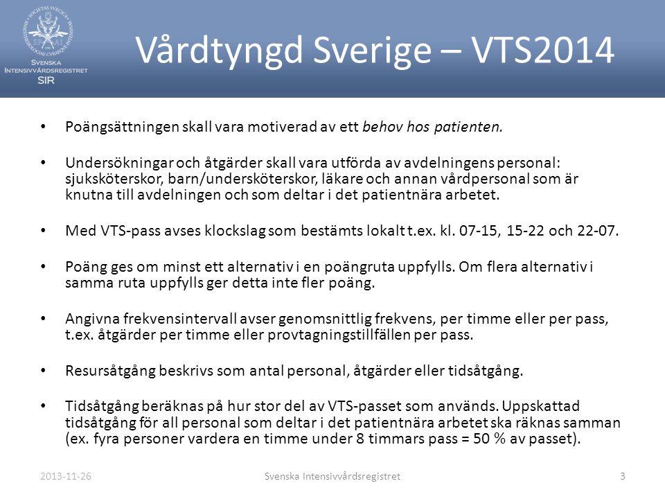 Vårdtyngd Sverige – VTS2014