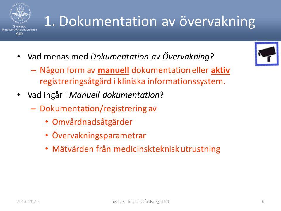 1. Dokumentation av övervakning