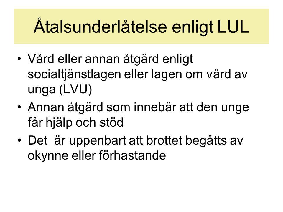 Åtalsunderlåtelse enligt LUL
