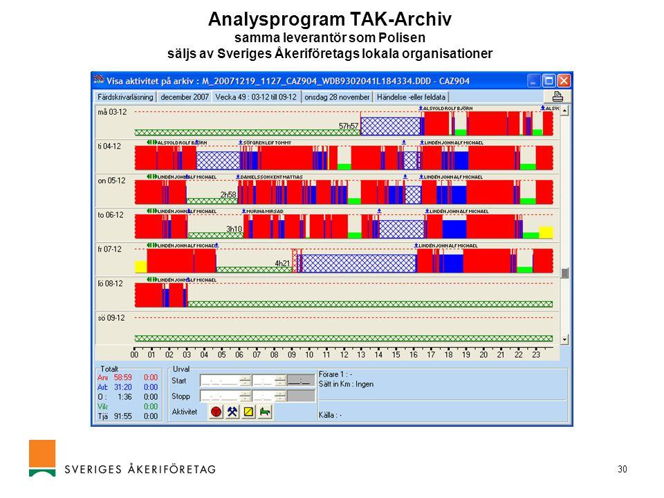 Analysprogram TAK-Archiv samma leverantör som Polisen säljs av Sveriges Åkeriföretags lokala organisationer