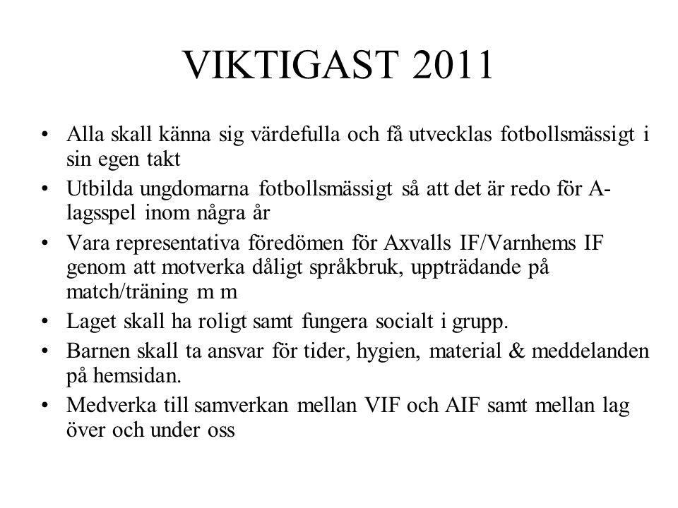 VIKTIGAST 2011 Alla skall känna sig värdefulla och få utvecklas fotbollsmässigt i sin egen takt.