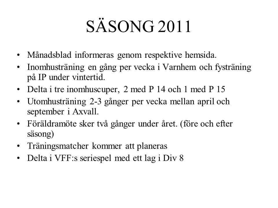 SÄSONG 2011 Månadsblad informeras genom respektive hemsida.