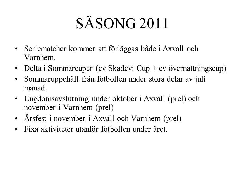 SÄSONG 2011 Seriematcher kommer att förläggas både i Axvall och Varnhem. Delta i Sommarcuper (ev Skadevi Cup + ev övernattningscup)