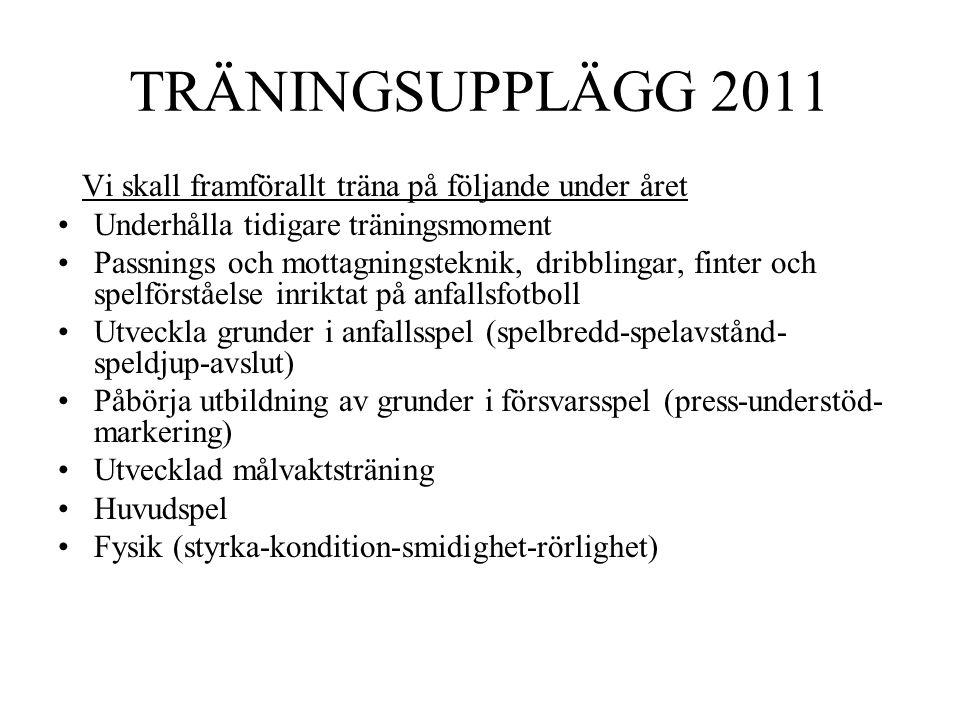 TRÄNINGSUPPLÄGG 2011 Vi skall framförallt träna på följande under året