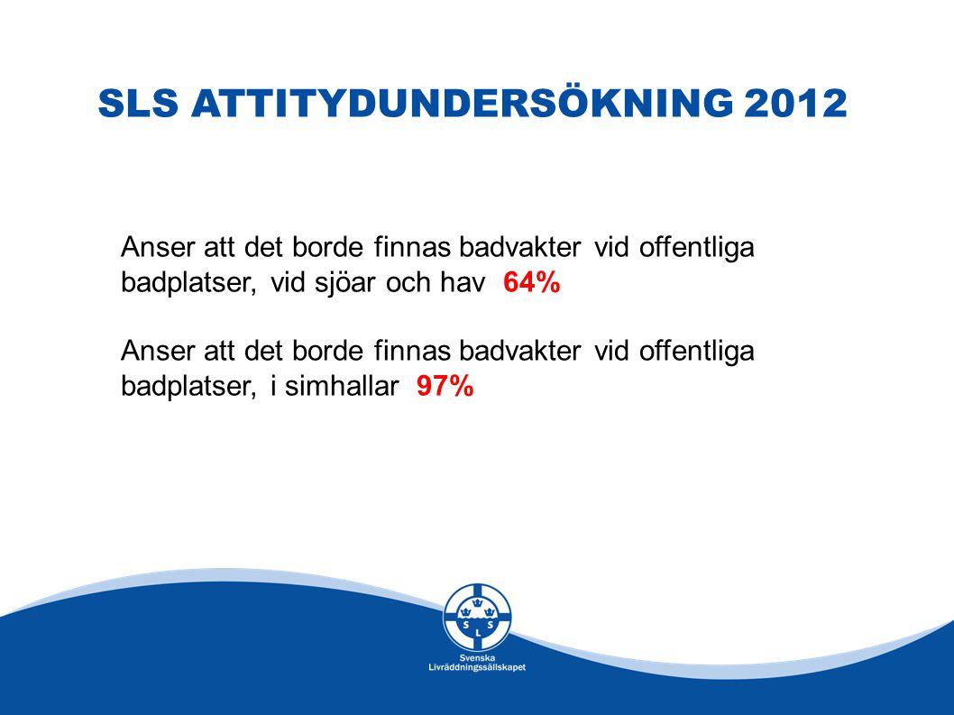 SLS ATTITYDUNDERSÖKNING 2012