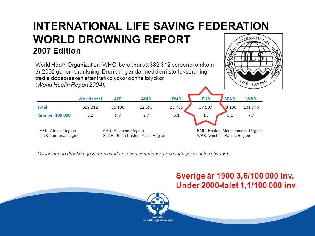 INTERNATIONAL LIFE SAVING FEDERATION WORLD DROWNING REPORT