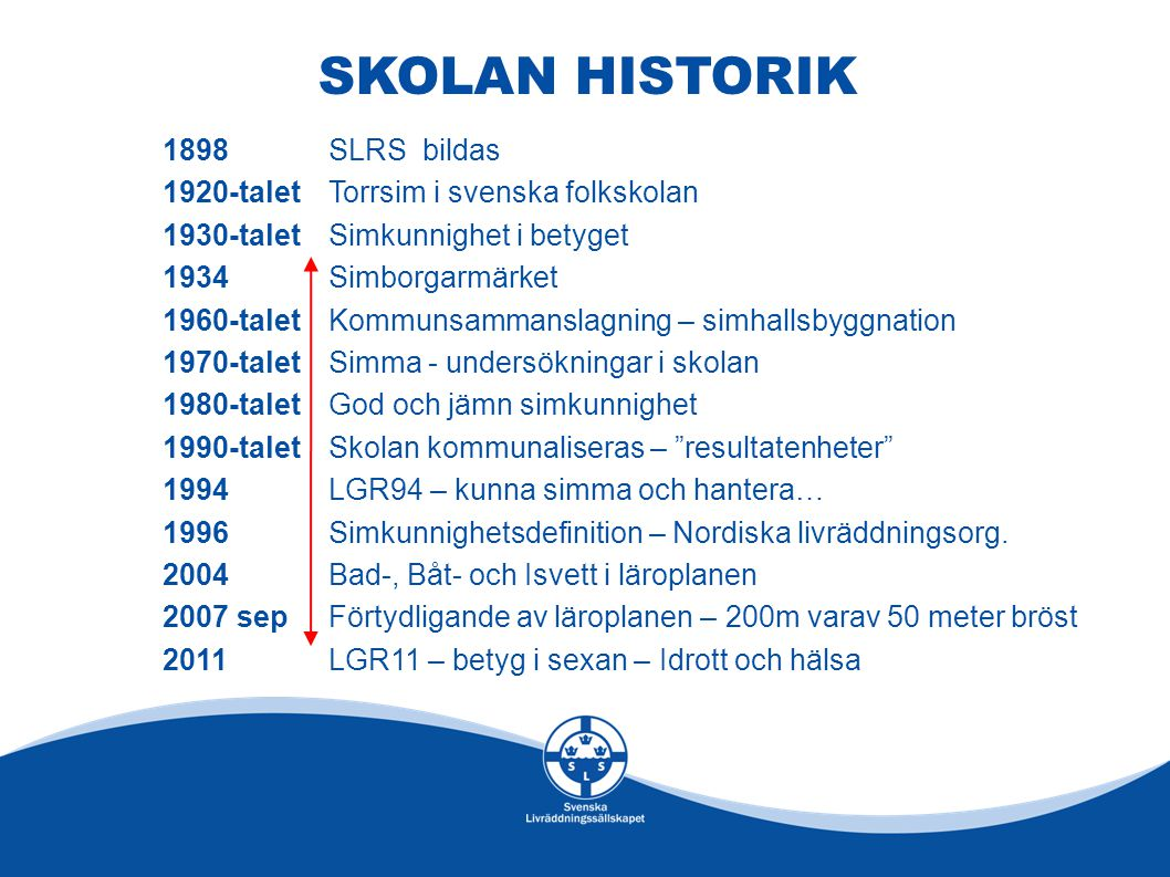 SKOLAN HISTORIK 1898 SLRS bildas