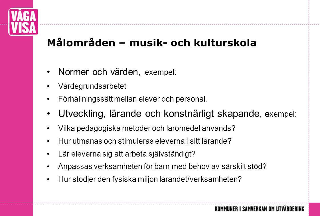 Målområden – musik- och kulturskola