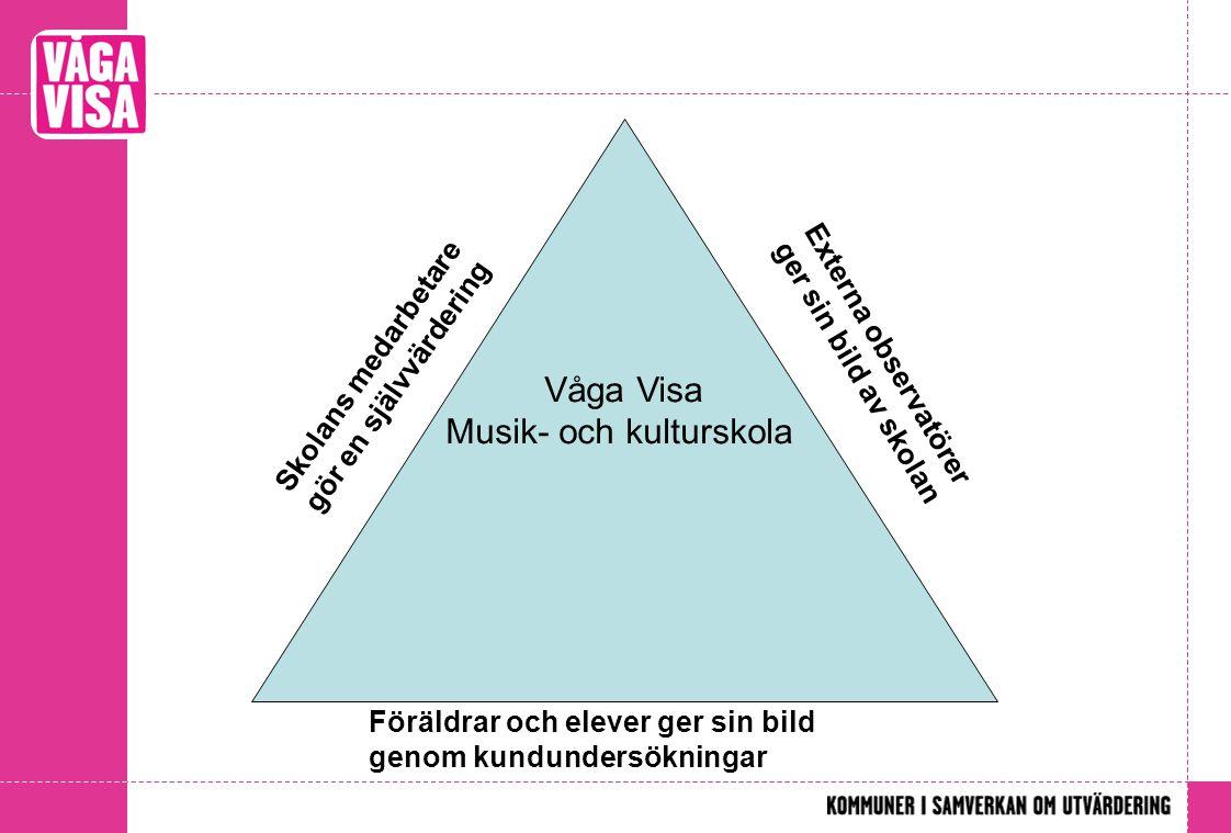 Musik- och kulturskola