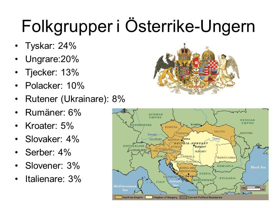 Folkgrupper i Österrike-Ungern
