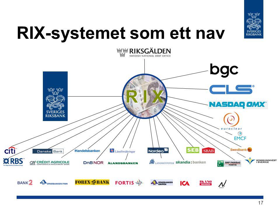 RIX-systemet som ett nav