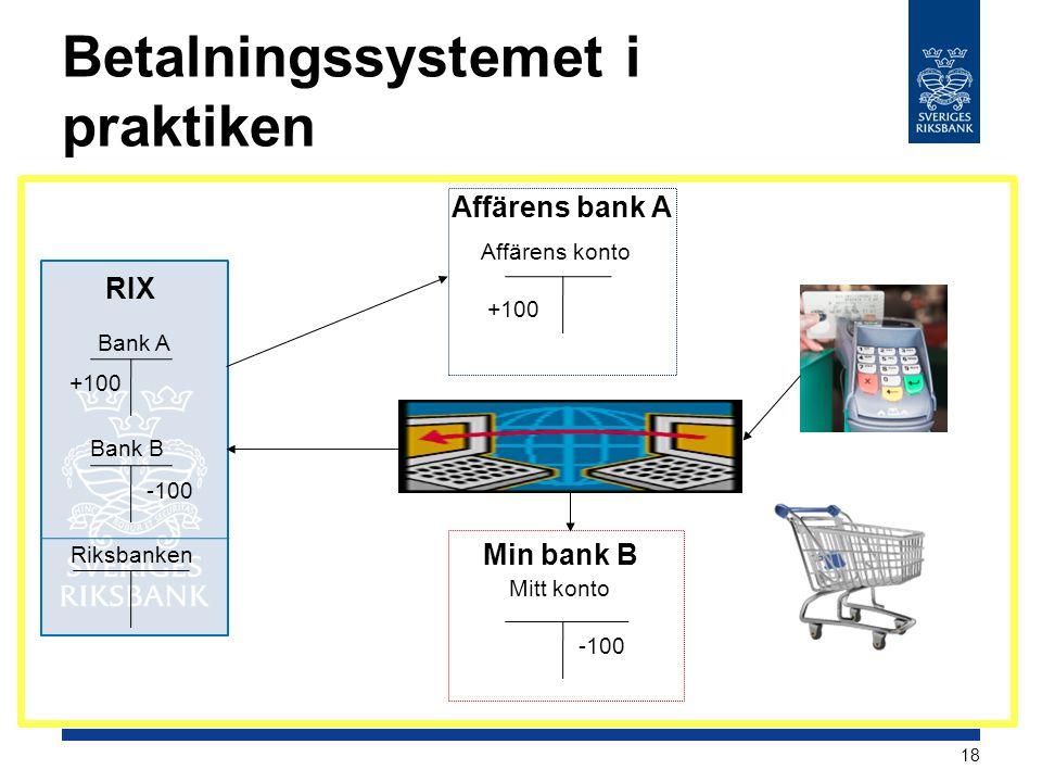 Betalningssystemet i praktiken