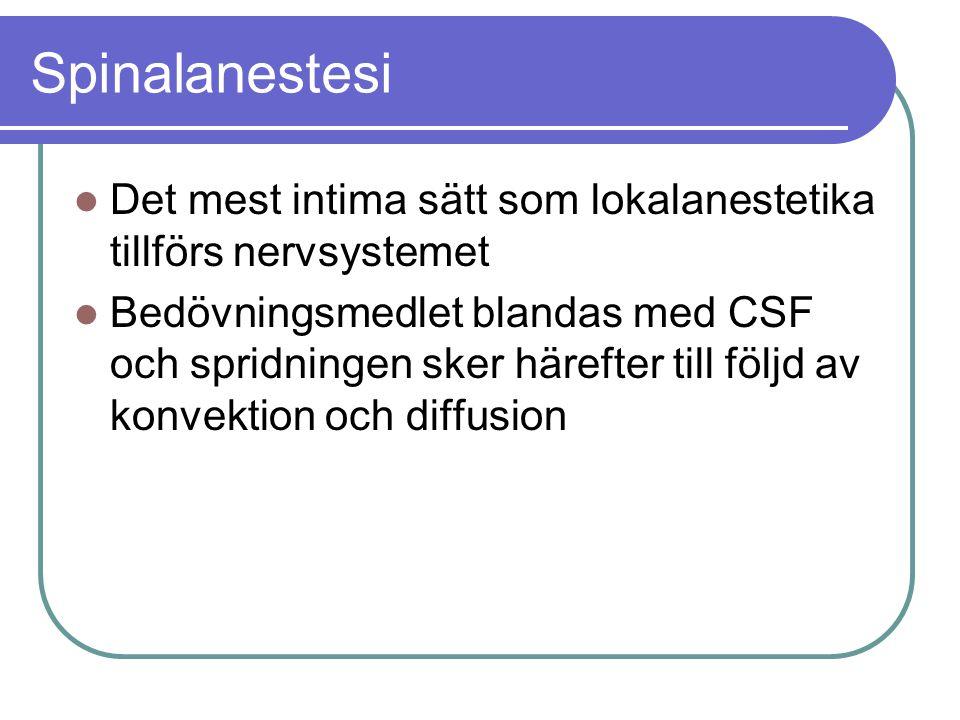 Spinalanestesi Det mest intima sätt som lokalanestetika tillförs nervsystemet.