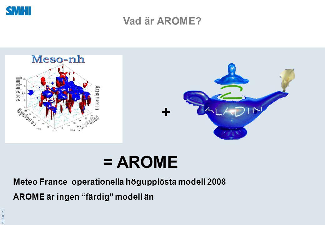 Vad är AROME + = AROME. Meteo France operationella högupplösta modell 2008. AROME är ingen färdig modell än.