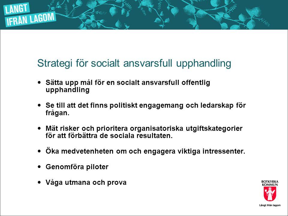 Strategi för socialt ansvarsfull upphandling