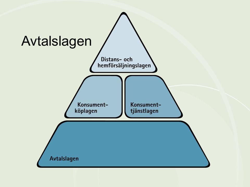Avtalslagen De vanligaste konsumenträttslagarna kan liknas vid en pyramid.