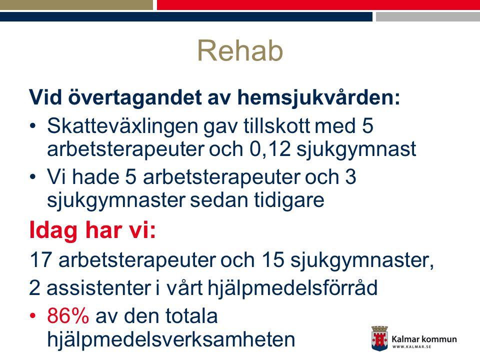 Rehab Idag har vi: Vid övertagandet av hemsjukvården: