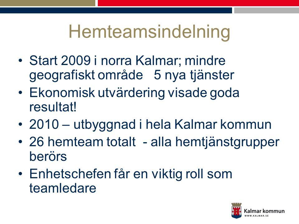 Hemteamsindelning Start 2009 i norra Kalmar; mindre geografiskt område 5 nya tjänster. Ekonomisk utvärdering visade goda resultat!
