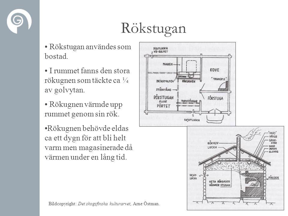 Rökstugan Rökstugan användes som bostad.