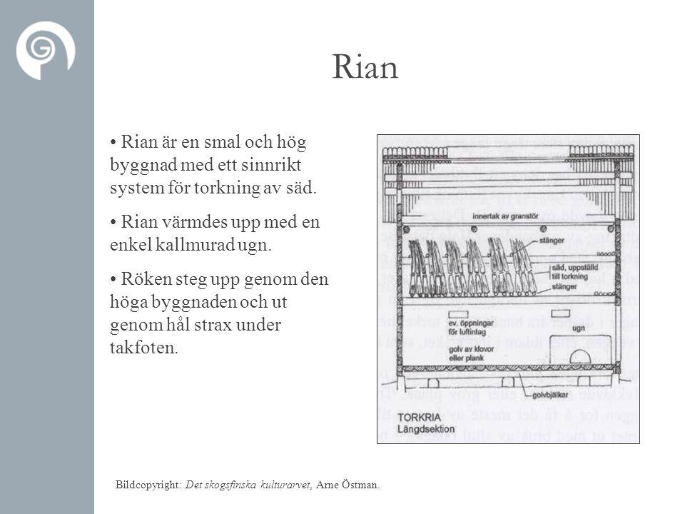 Rian Rian är en smal och hög byggnad med ett sinnrikt system för torkning av säd. Rian värmdes upp med en enkel kallmurad ugn.