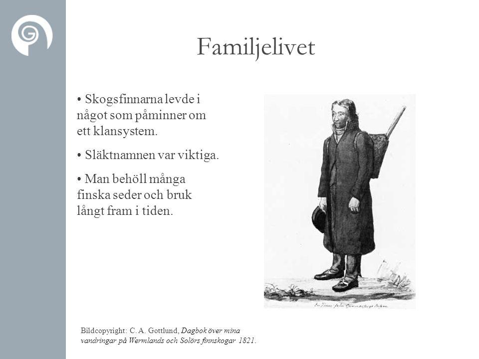 Familjelivet Skogsfinnarna levde i något som påminner om ett klansystem. Släktnamnen var viktiga.